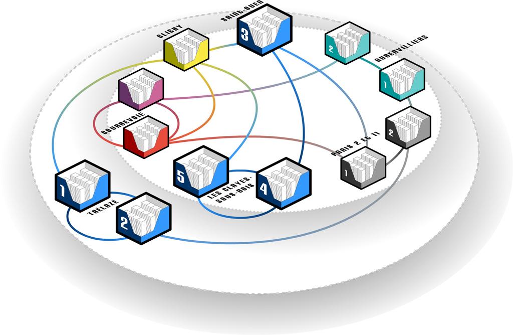 schéma réseau Agarik